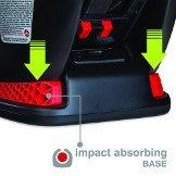 Impact-absorbing base