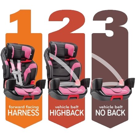 Best Booster Car Seats of 2019 - Detailed Reviews & Shopping Tips