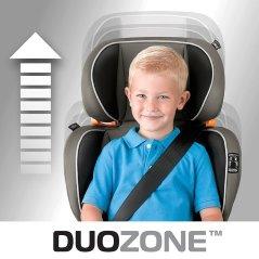 DuoZone