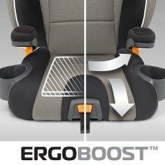 ErgoBoost