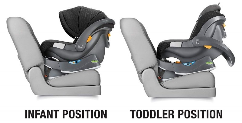 Infant and Toddler Position