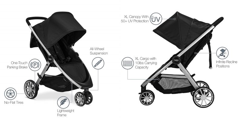 Image result for Britax B-Lively