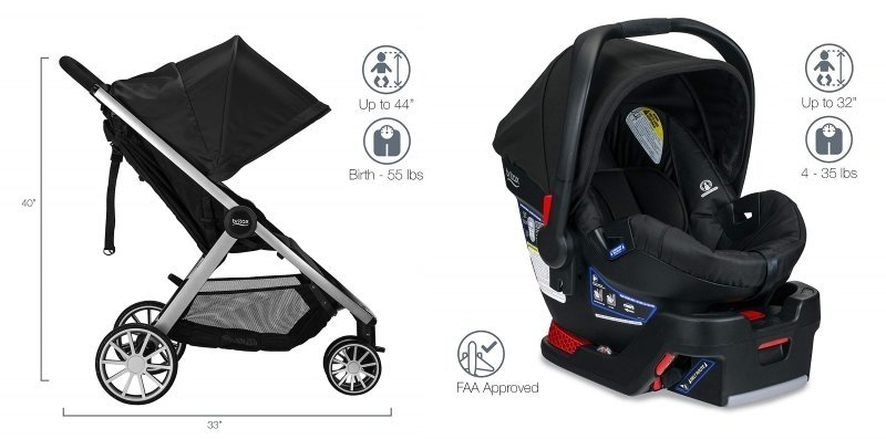 The Britax B Lively Amp B Safe Travel System Our 2019 Review