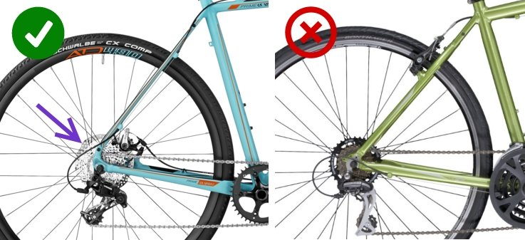 Disc Brakes vs. Non Disc Brakes