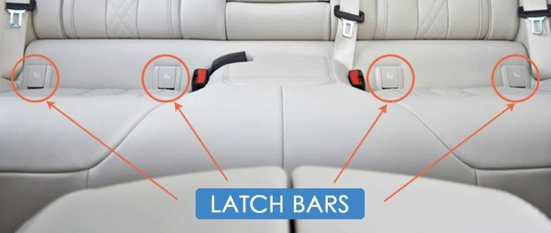 LATCH bars