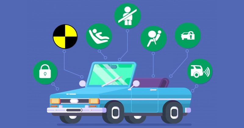 Car safety features
