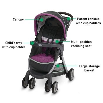 Graco FastAction Fold Features