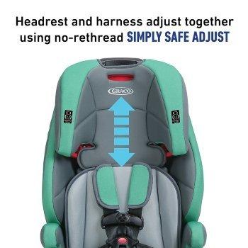 Simply Safe Adjust