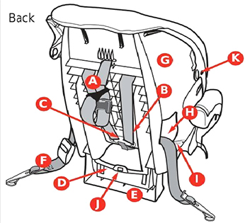 install car seat